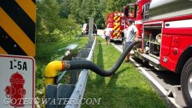 The flow test using 15-ft of 6-inch suction hose.